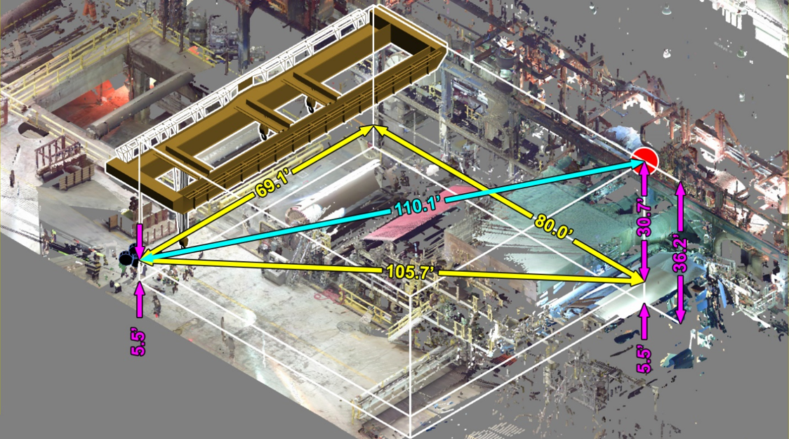 overhead crane line of sight study